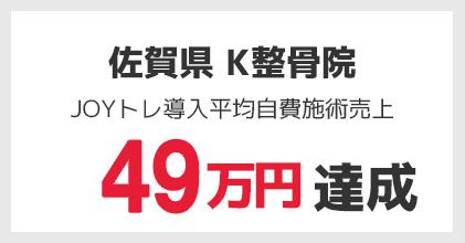 佐賀県K整骨院