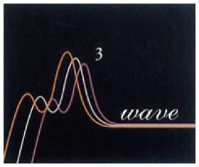 クアトロインパクト波形
