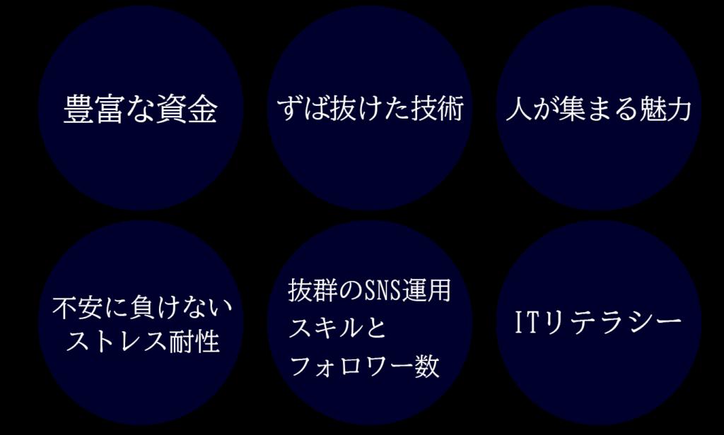 6つの成功
